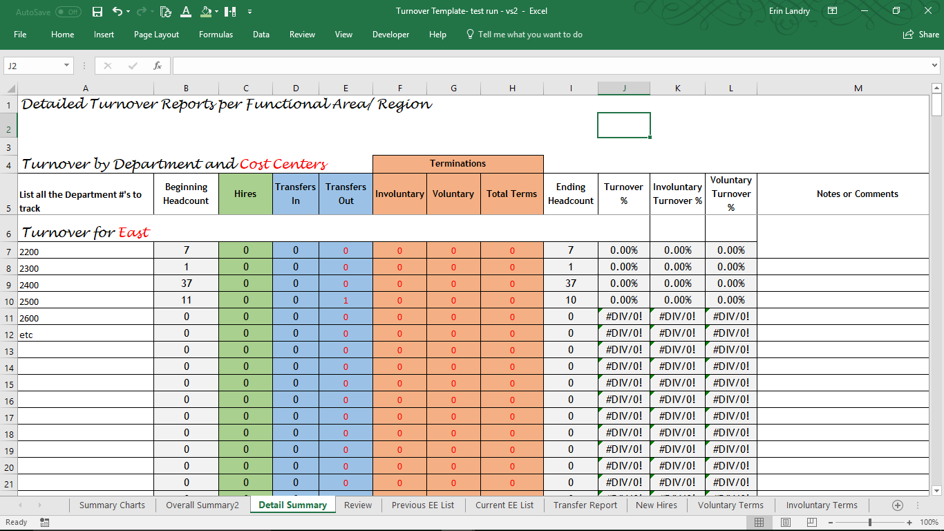 Employee Turnover Report Template Time Saving Templates