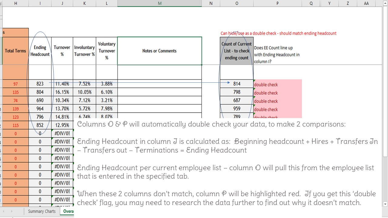 headcount template